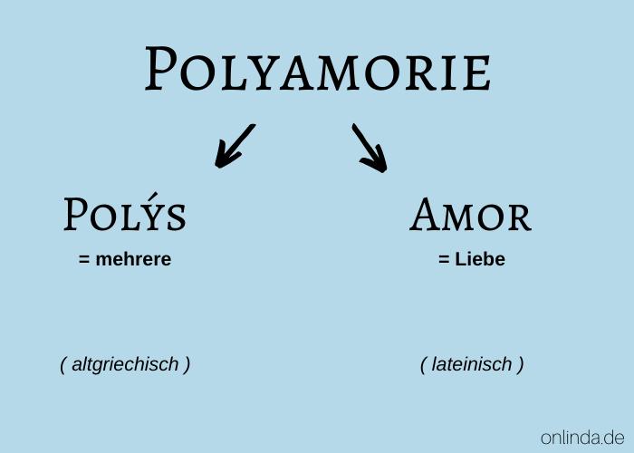 Polyamorie Bedeutung